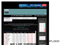 Ranking Webseite bwinvestment.de